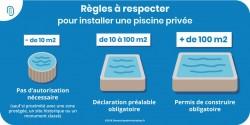 Construire sa piscine : règlementation et démarches à respecter