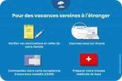 Voyage à l'étranger : conseils avant le départ pour assurer sa sécurité