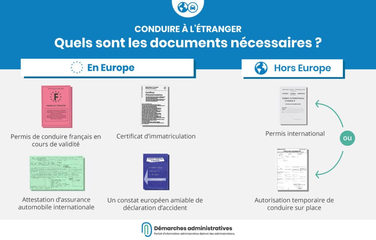 Documents nécessaires pour conduire à l'étranger