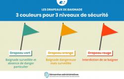 Baignade: précautions pour se baigner en toute sécurité avec les enfants