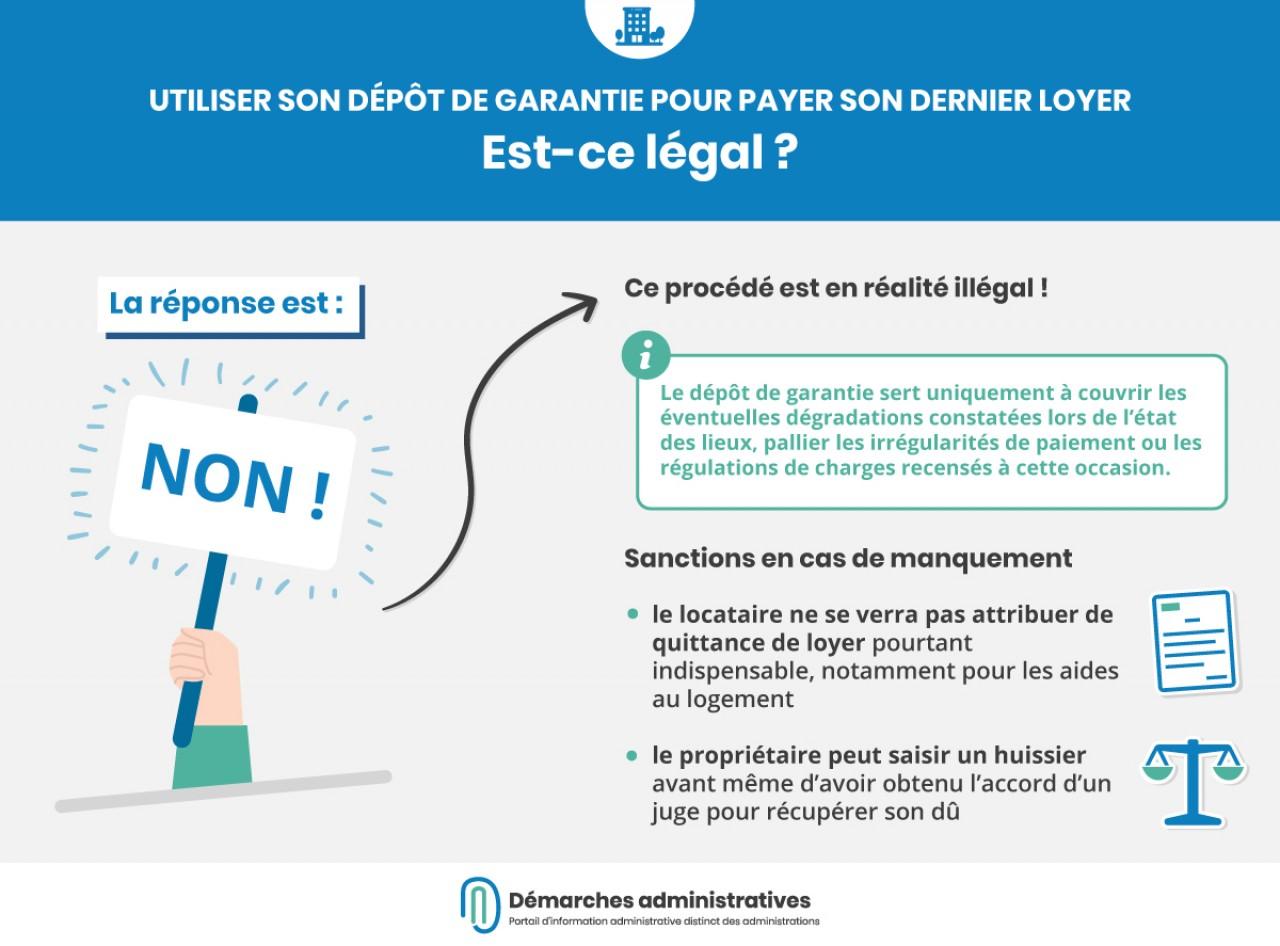 Le dépôt de garantie ne peut être utilisé pour payer son dernier mois de loyer