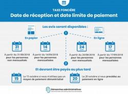 Taxe foncière: dates de réception des avis et de paiement