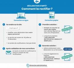 Corriger sa déclaration d'impôt : effectuer une déclaration rectificative en ligne ou sur papier