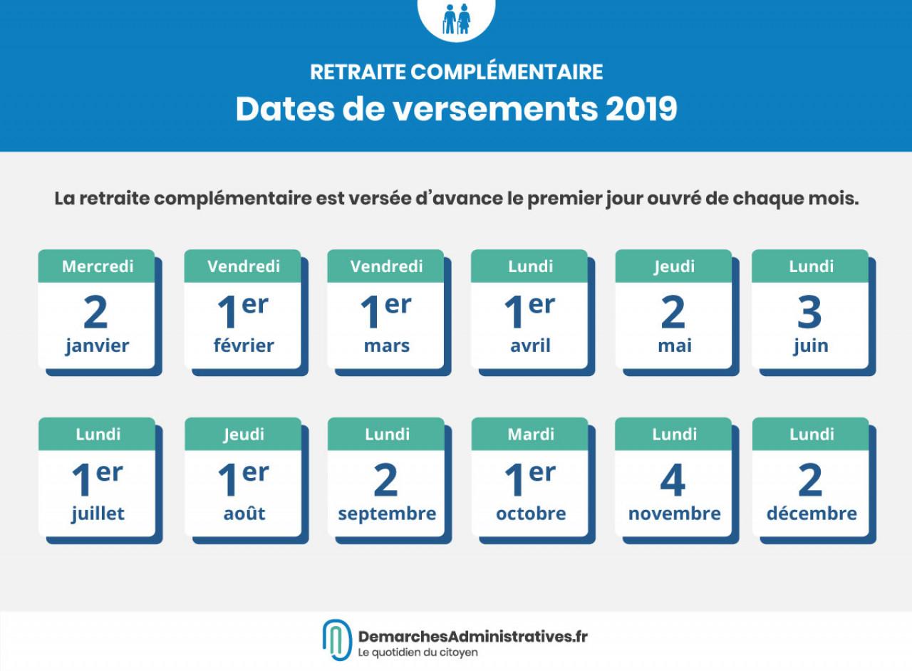 Calendrier Paiement Rsa 2019.Pensions De Retraite Calendrier Dates De Versement
