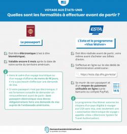 Quel passeport pour aller aux États-Unis moins de 90 jours?