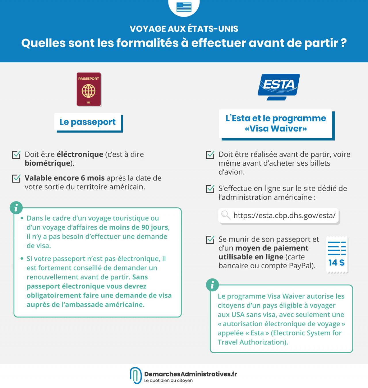 Quelles sont les formalités à effectuer avant d'aller aux USA (esta, visa, passeport)?